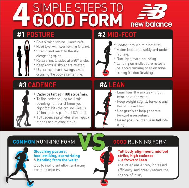 Run Fast, Efficient, And Injury Free. Focusing On Proper Mechanics