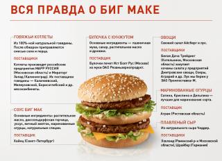 Гамбургер макдональдс рецепты с фото 1