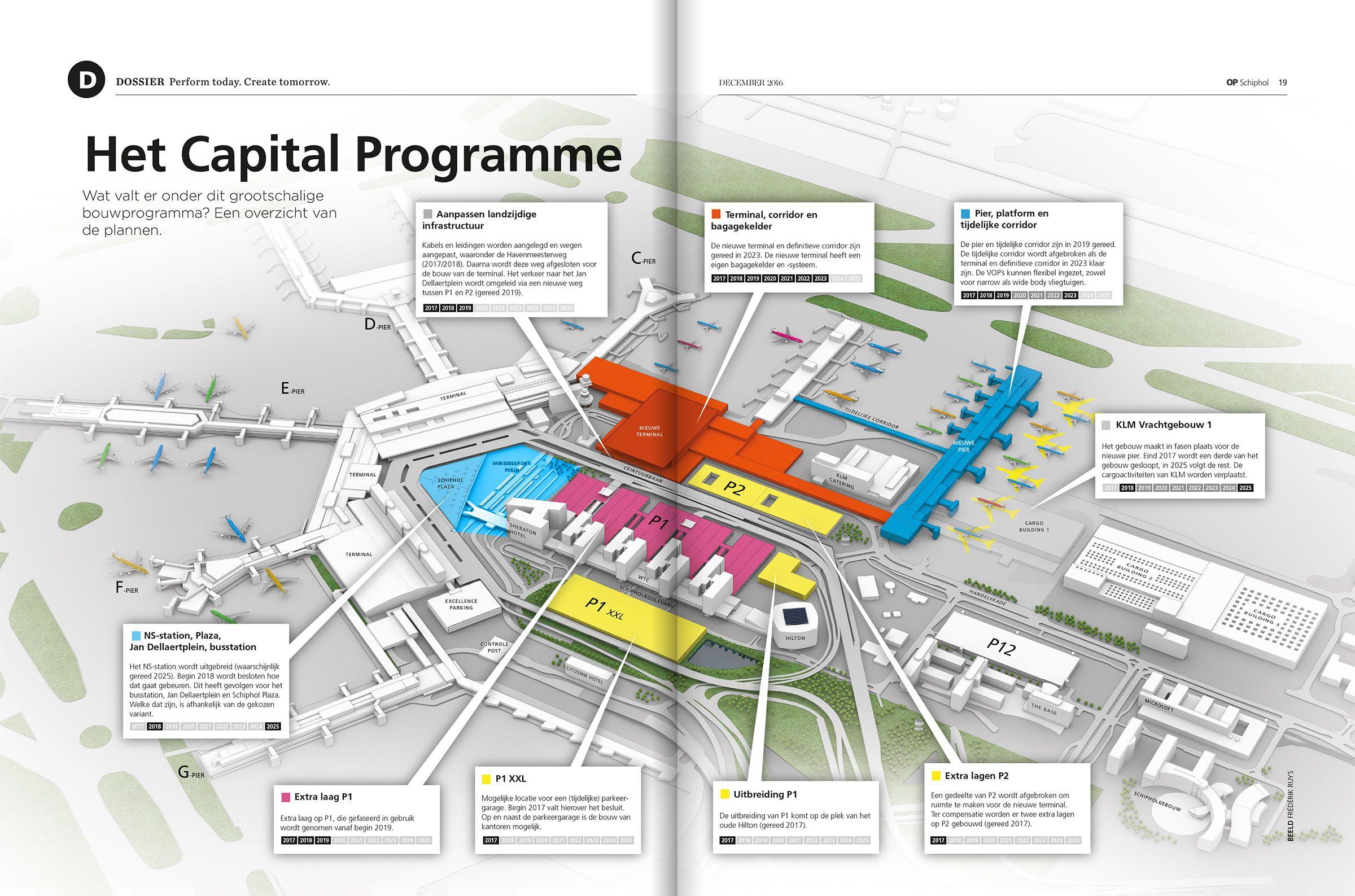 Visualisatie Toekomstplannen Schiphol Luchthaven Pier Bus