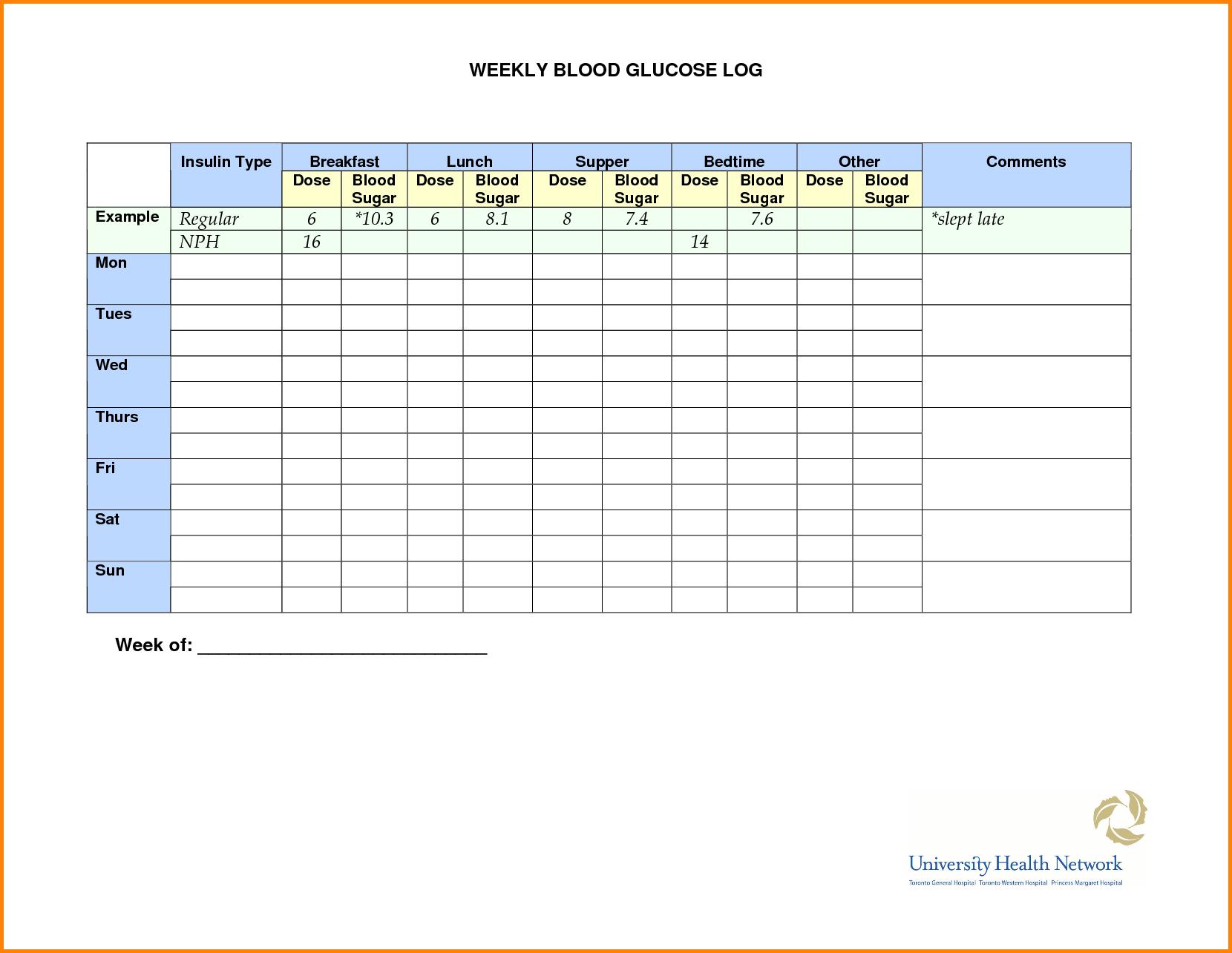 blood glucose monitoring chart