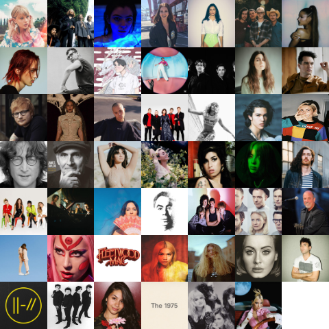 Spotify collage generator in 2020 Collage generator