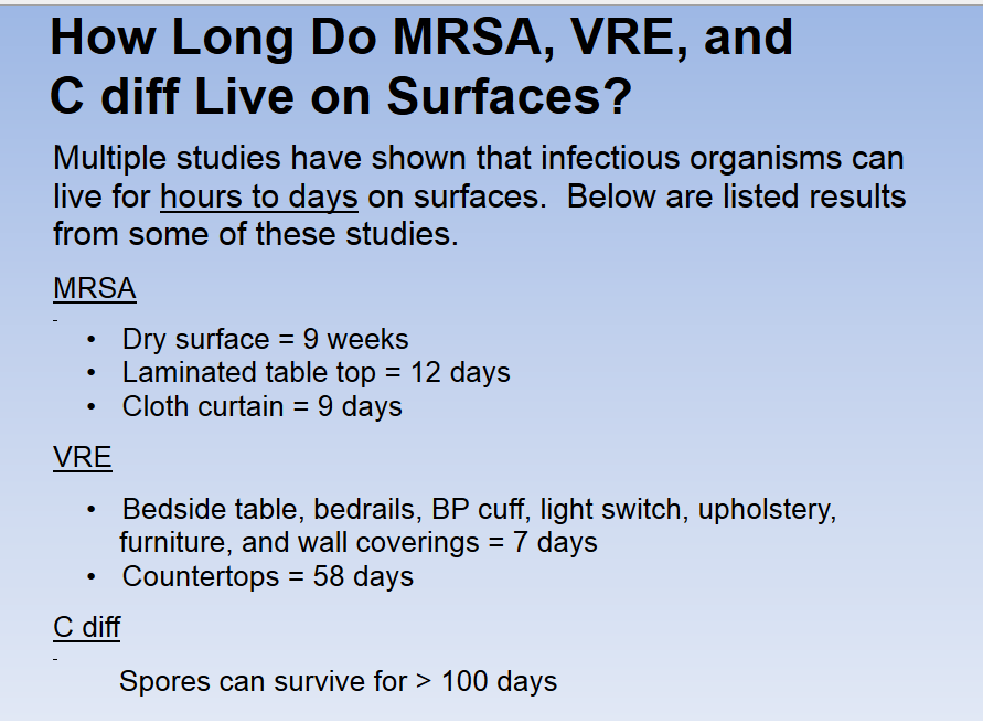 How Long Do Mrsa Vre And Cdiff Live On Surfaces Infection Control Nursing Nursing School Survival Nursing Information