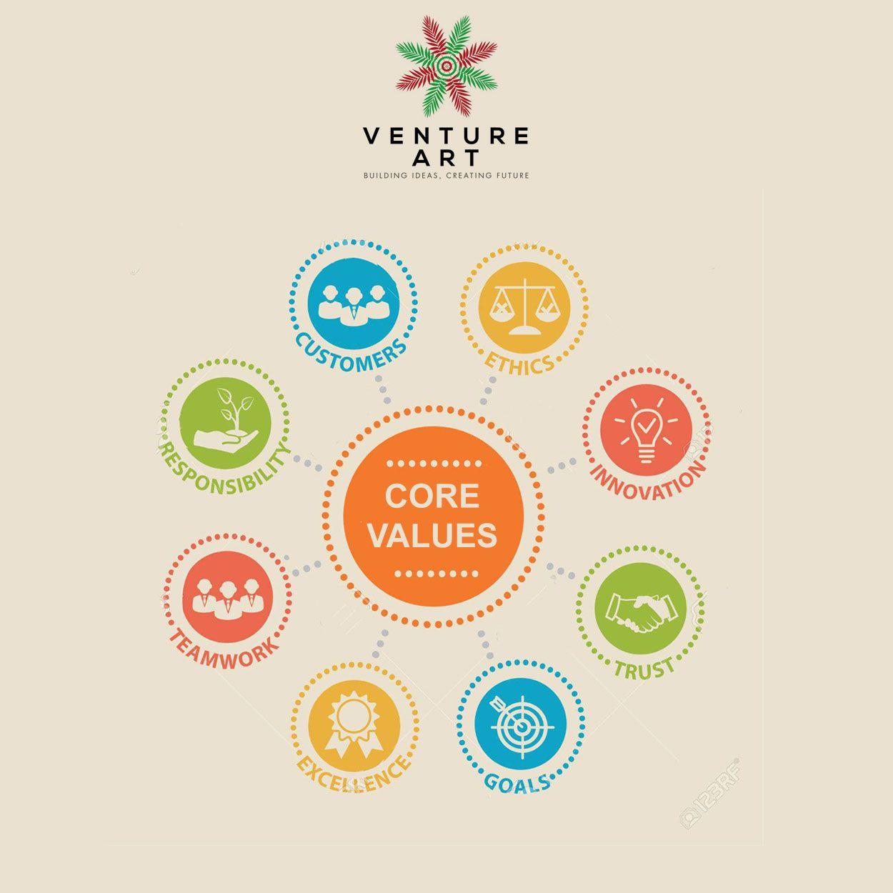 Core Values In Business Company Core Values Core Values Branding Advice