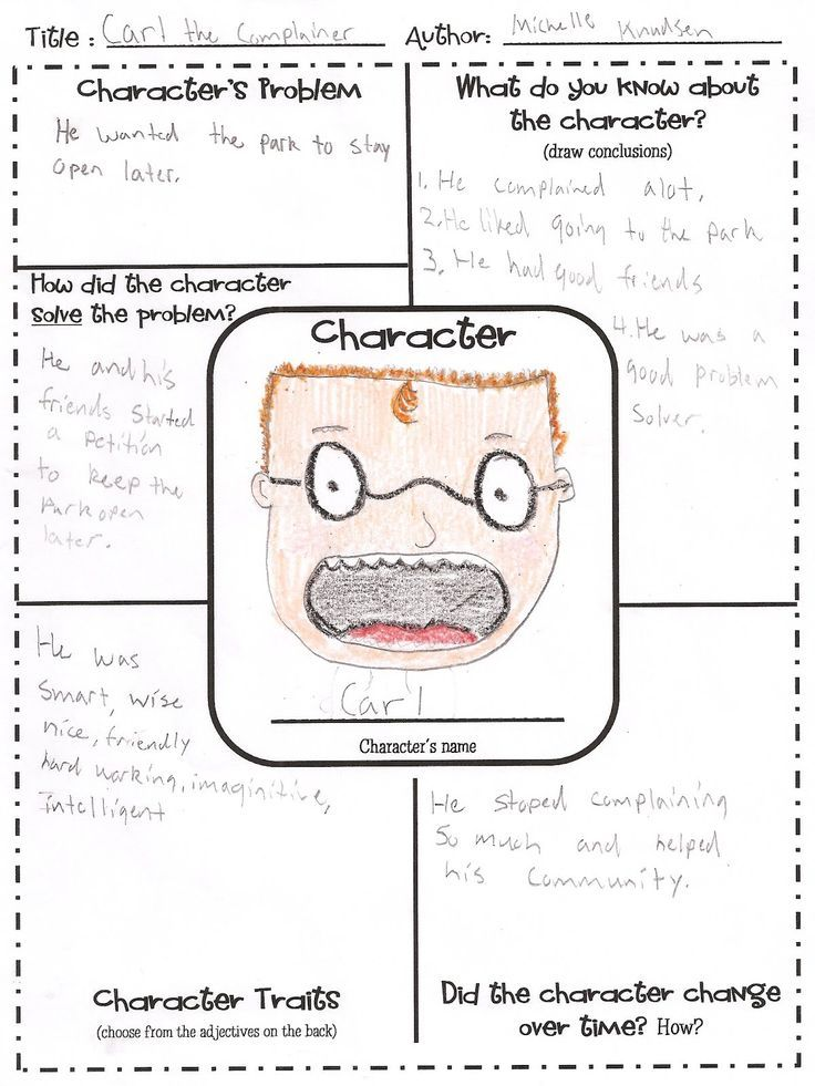 Teaching Character Analysis Here Are Some Great MiniLesson Ideas To