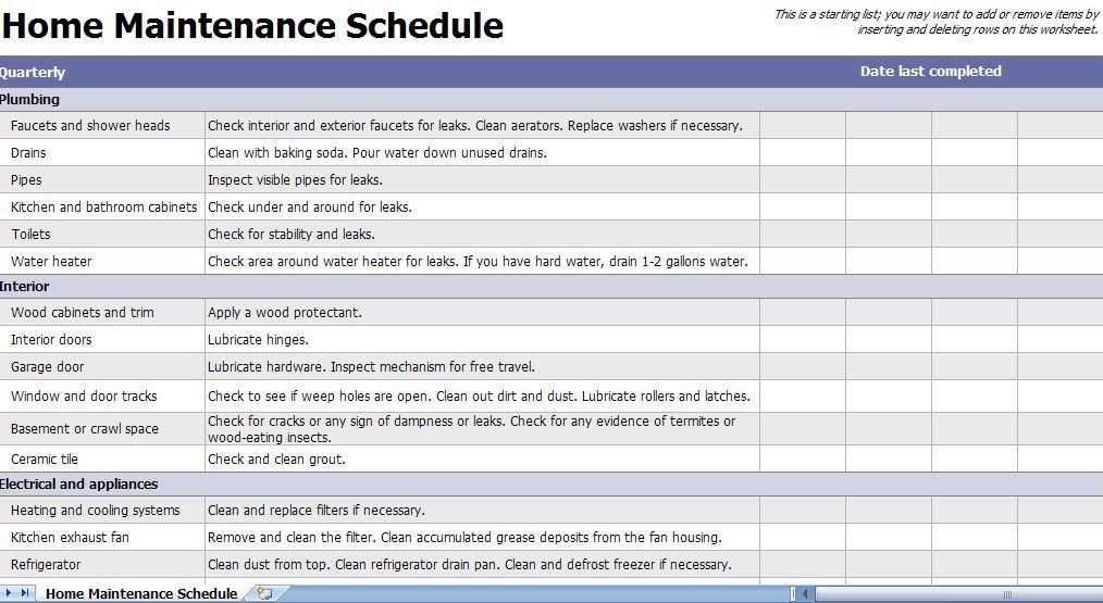 Best Photos Of Nursing Home Maintenance Checklist Templates Home