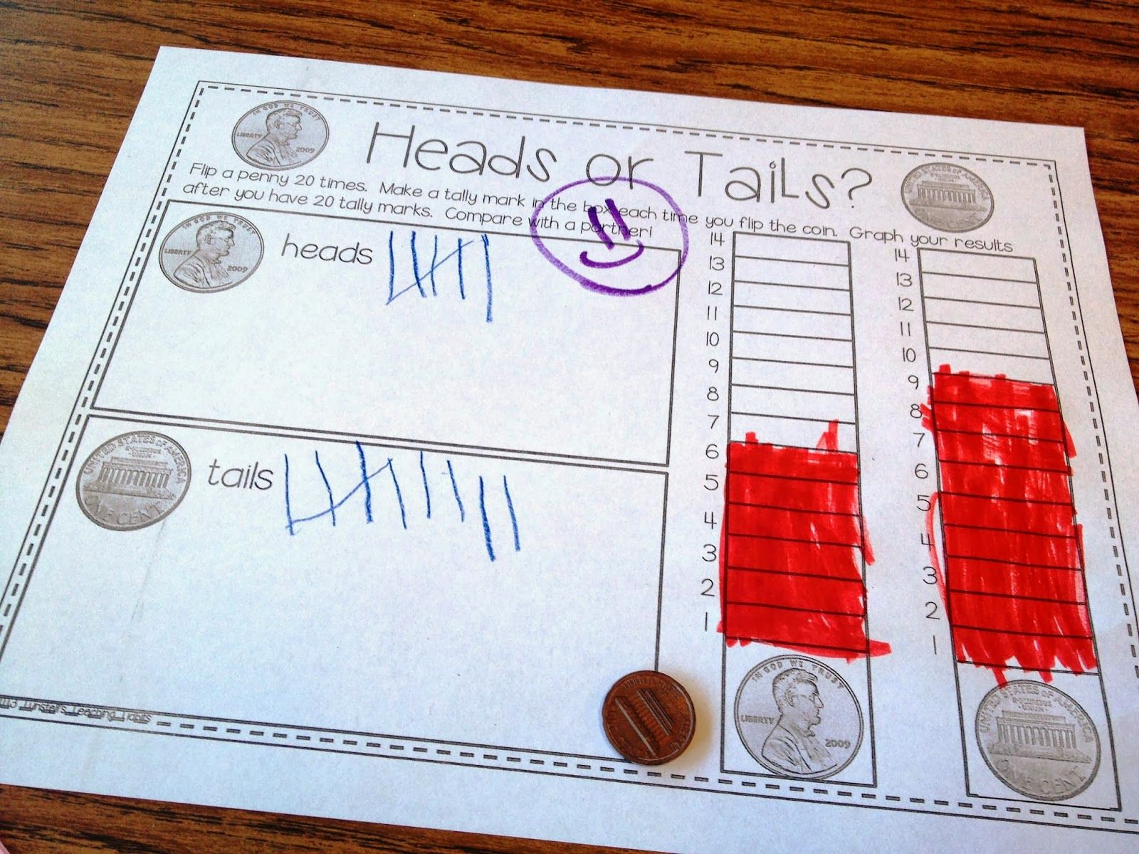 Heads Tails Graph