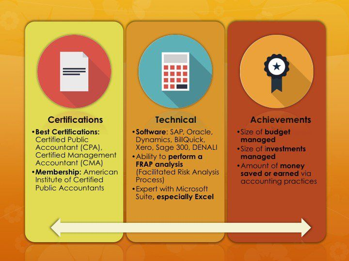 Accounting resume skills accountant resume resume tips