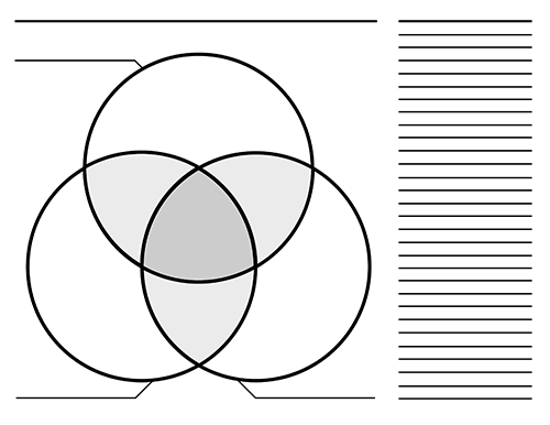 three circle venn diagram worksheet 3 way switch wiring with 2 lights templates classroom organization