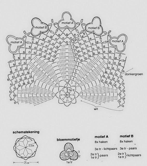 Handmade by Essebes: Gehaakt kleedje | Porta vasos a crochet ...