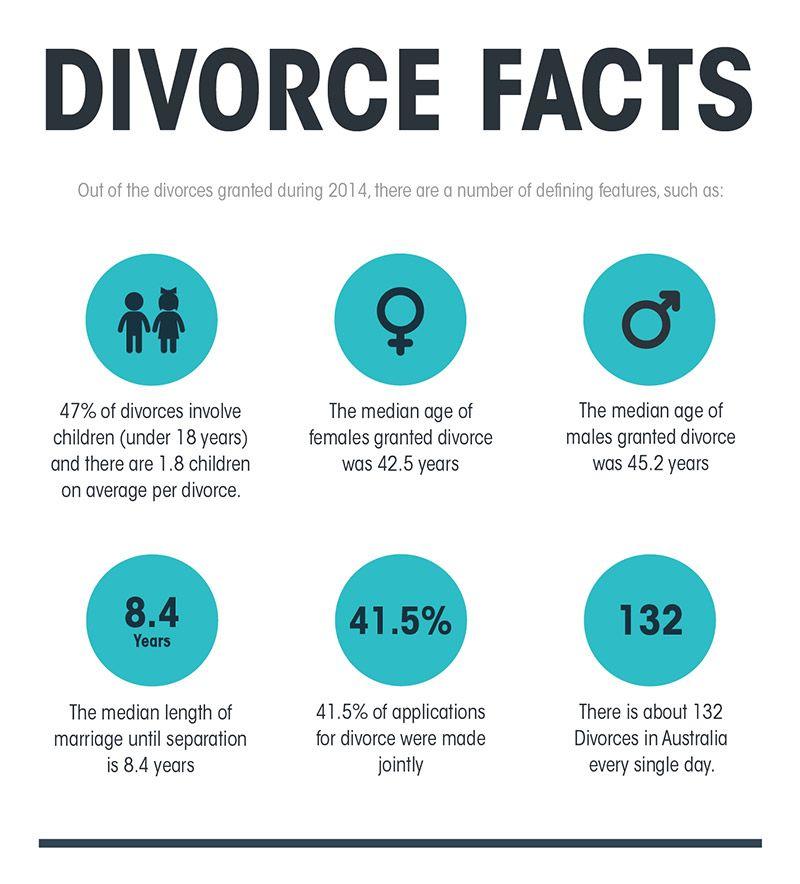 Birmingham AL TheRoseLawFirm Divorce Divorce
