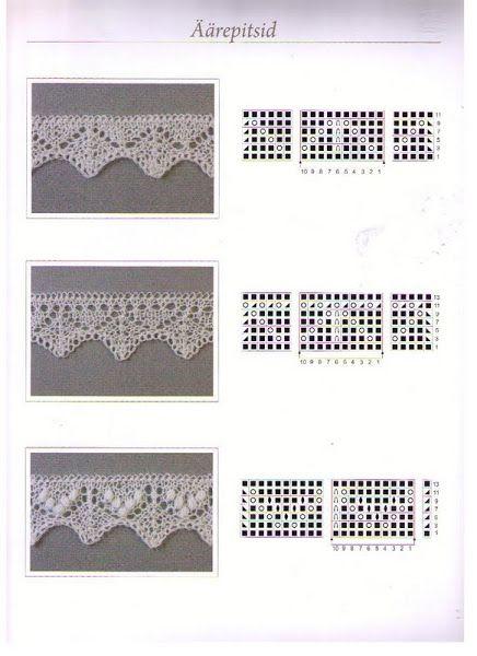Картинка   knitting - lace and shawls   Pinterest   Borte, Bordüren ...