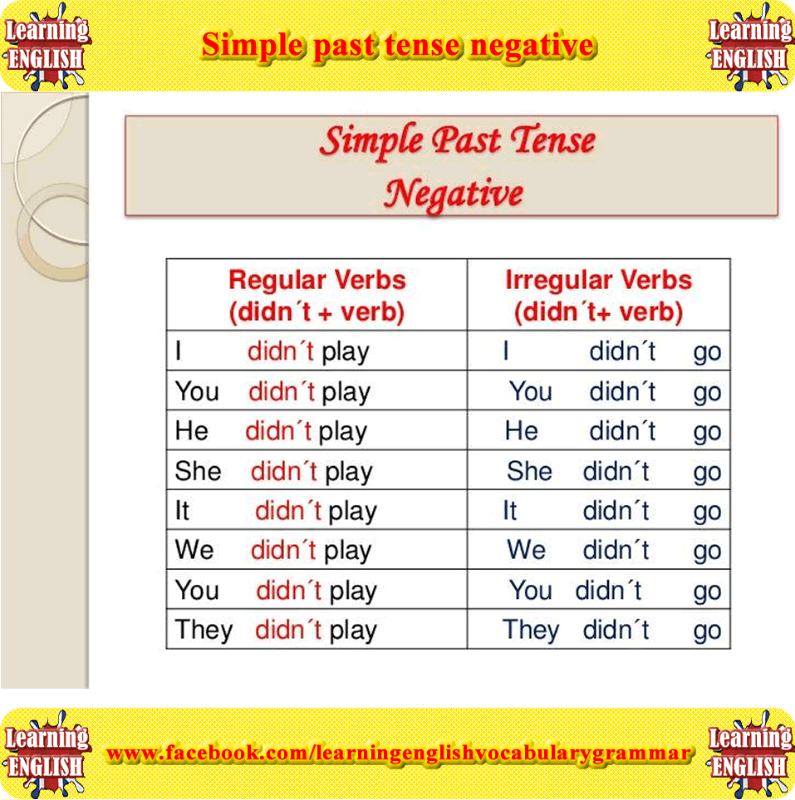 Past simple, past continuous, past perfect - Test English