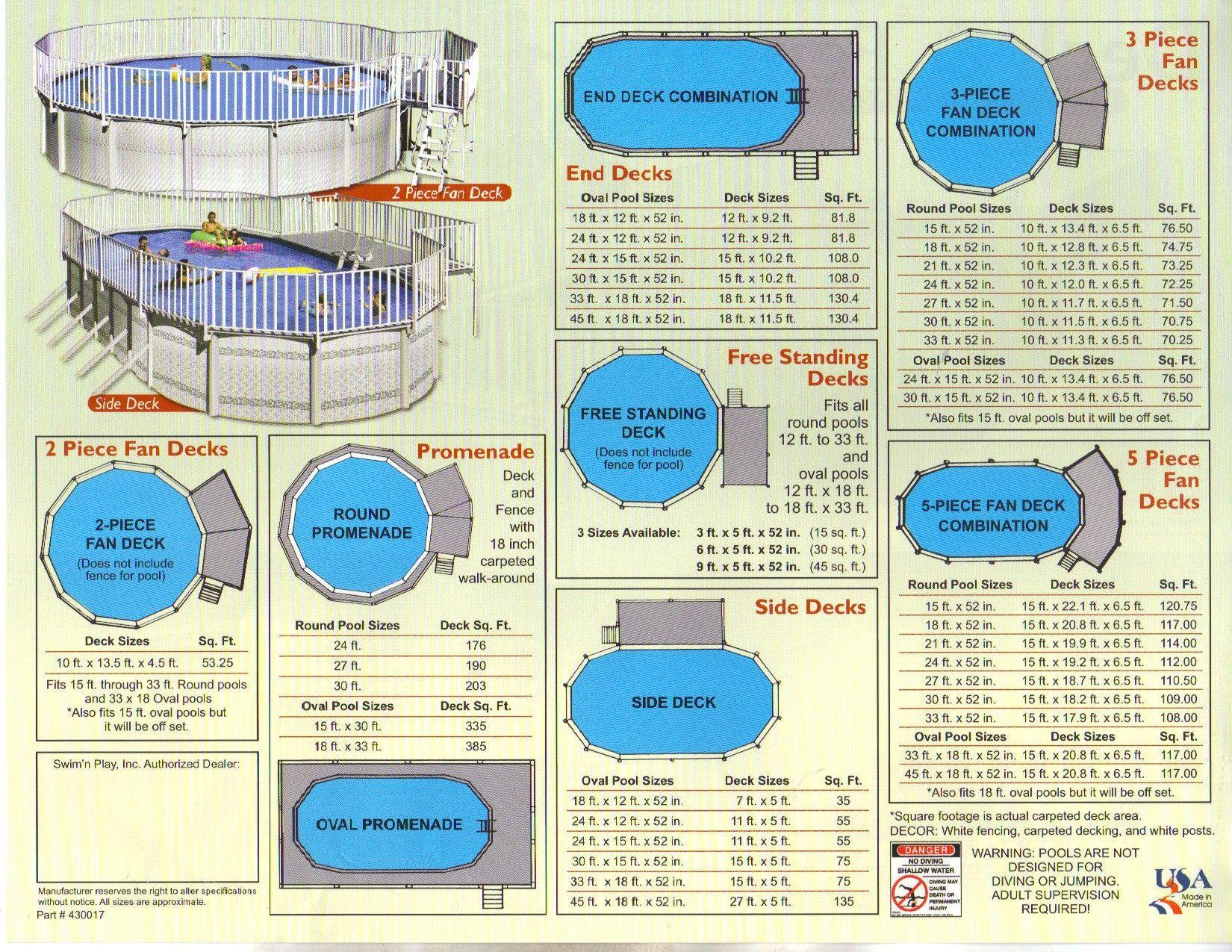 Pool deck dimensions | Pool deck plans, In ground pools ...