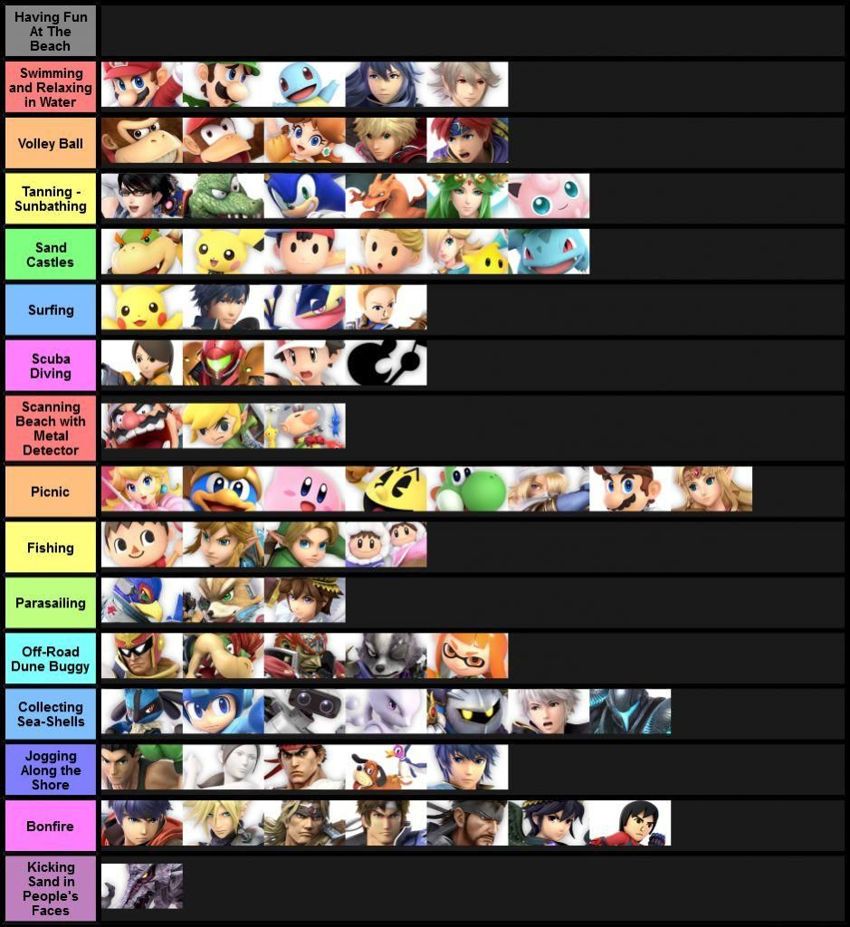 How The Characters Have Fun At The Beach Smash Ultimate Tier Lists Smash Bros Funny Super Smash Bros Memes Smash Bros