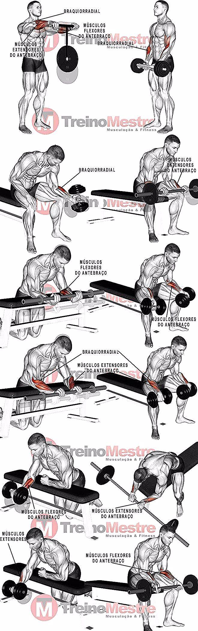 Unterarm Muskeln 7 Übungen und Tipps für stärkere Unterarme  Yoga  Fitness  Moje