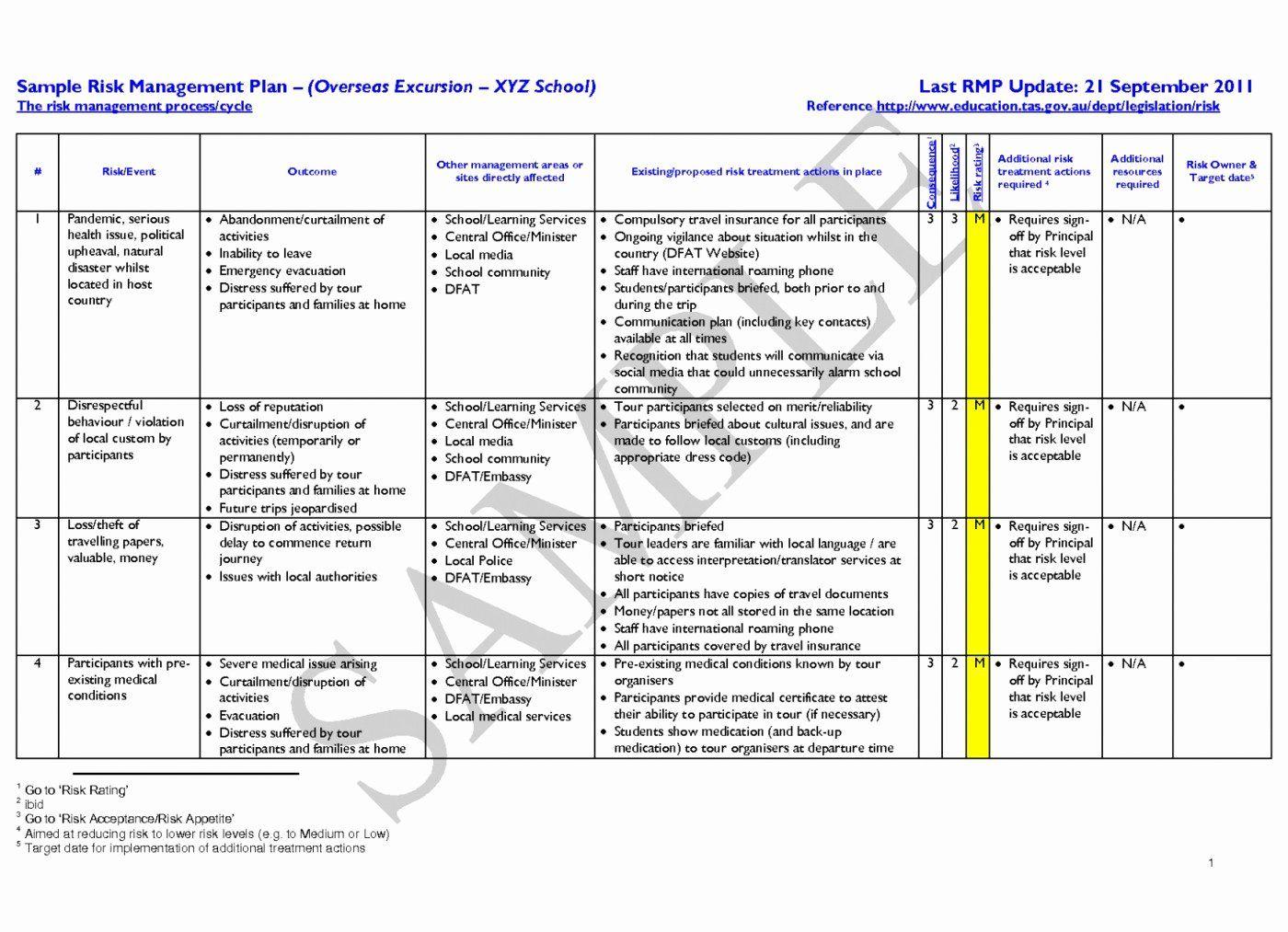 Risk Mitigation Plan Template Best Of 012 Plan Template