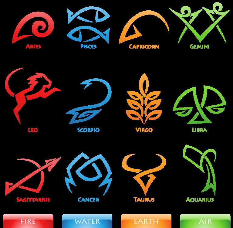 Zodiac Signs Astrology Elements tattoo, Zodiac tattoos