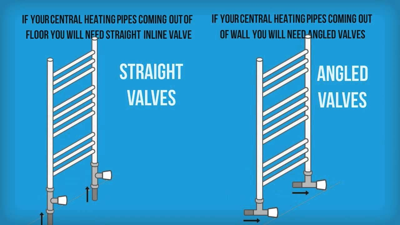 Difference in valves | FAQS and Advice Radiators and Heated Towel ...
