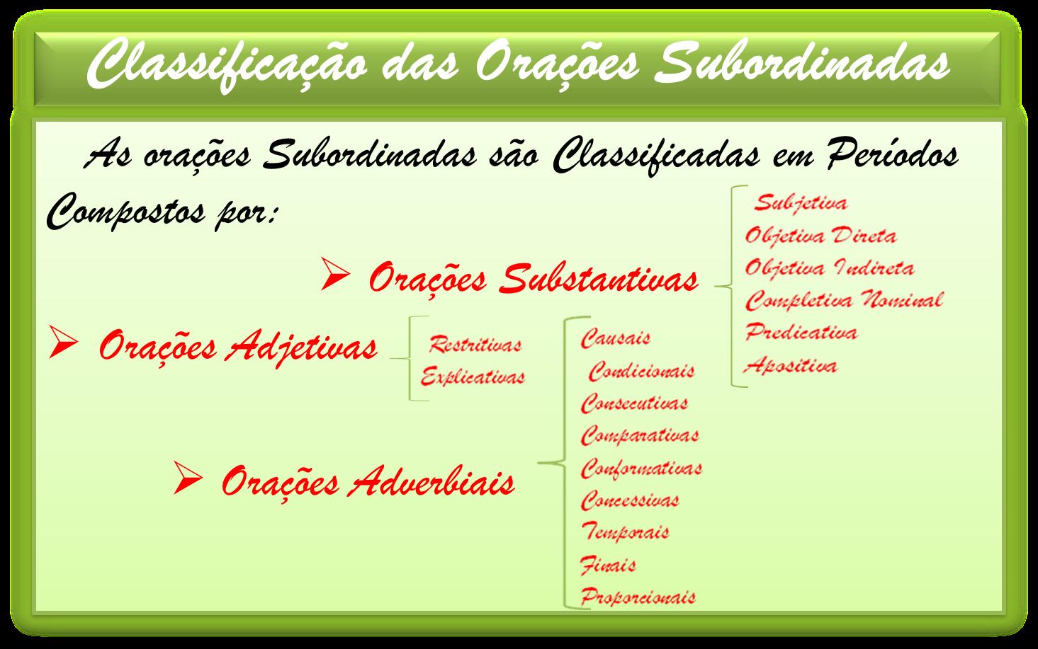 Janela Aberta: Dicas de Redação: Classificação das Orações Coordenadas e Subordinadas