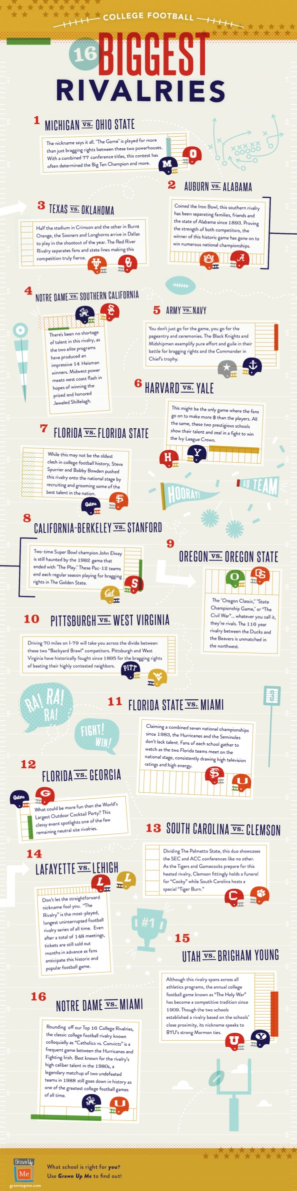 16 Biggest College Football Rivalries | Infographics
