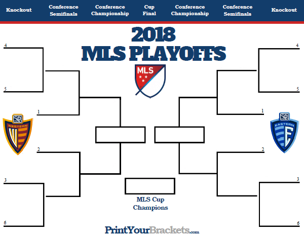 2018 Mls Playoff Bracket Baseball Playoffs Playoffs Mls Cup