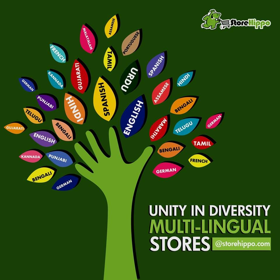 unity in diversity essays Participate in q4i latest essay writing and write down your own thoughts on various topics these essay writing are very helpful for campus placement preparation, freshers etc.