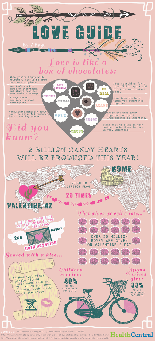 Just when you thought you had this Valentine's Day thing down cold, we have a bunch of new facts and figures to inspire your love this year.