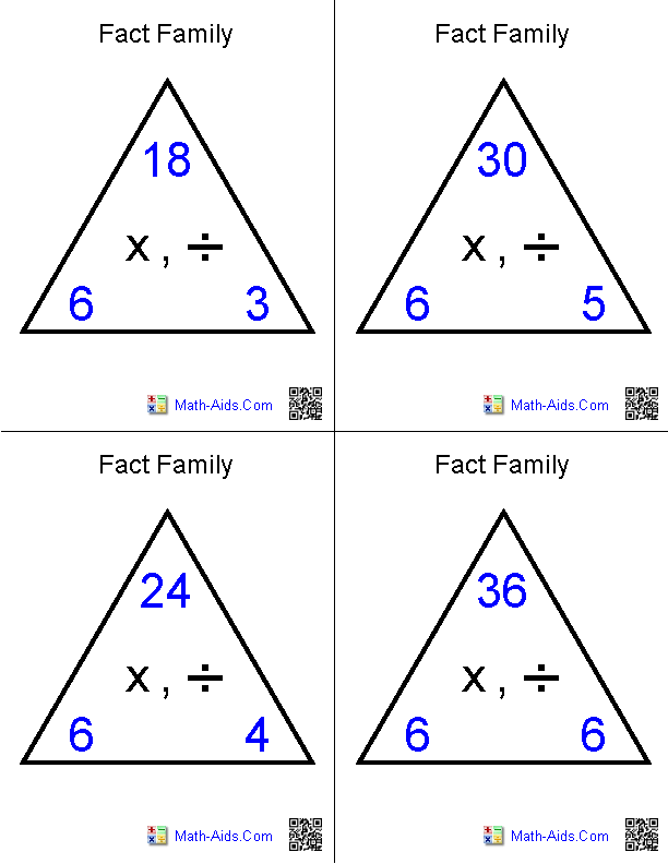 multiplication and division fact family flash cards math aids com. Black Bedroom Furniture Sets. Home Design Ideas