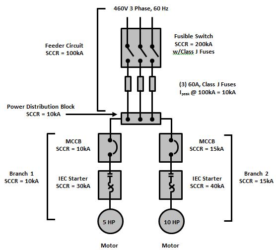 three phase branch circuit diagram | Industrial, PLCs, VFDs, etc ...
