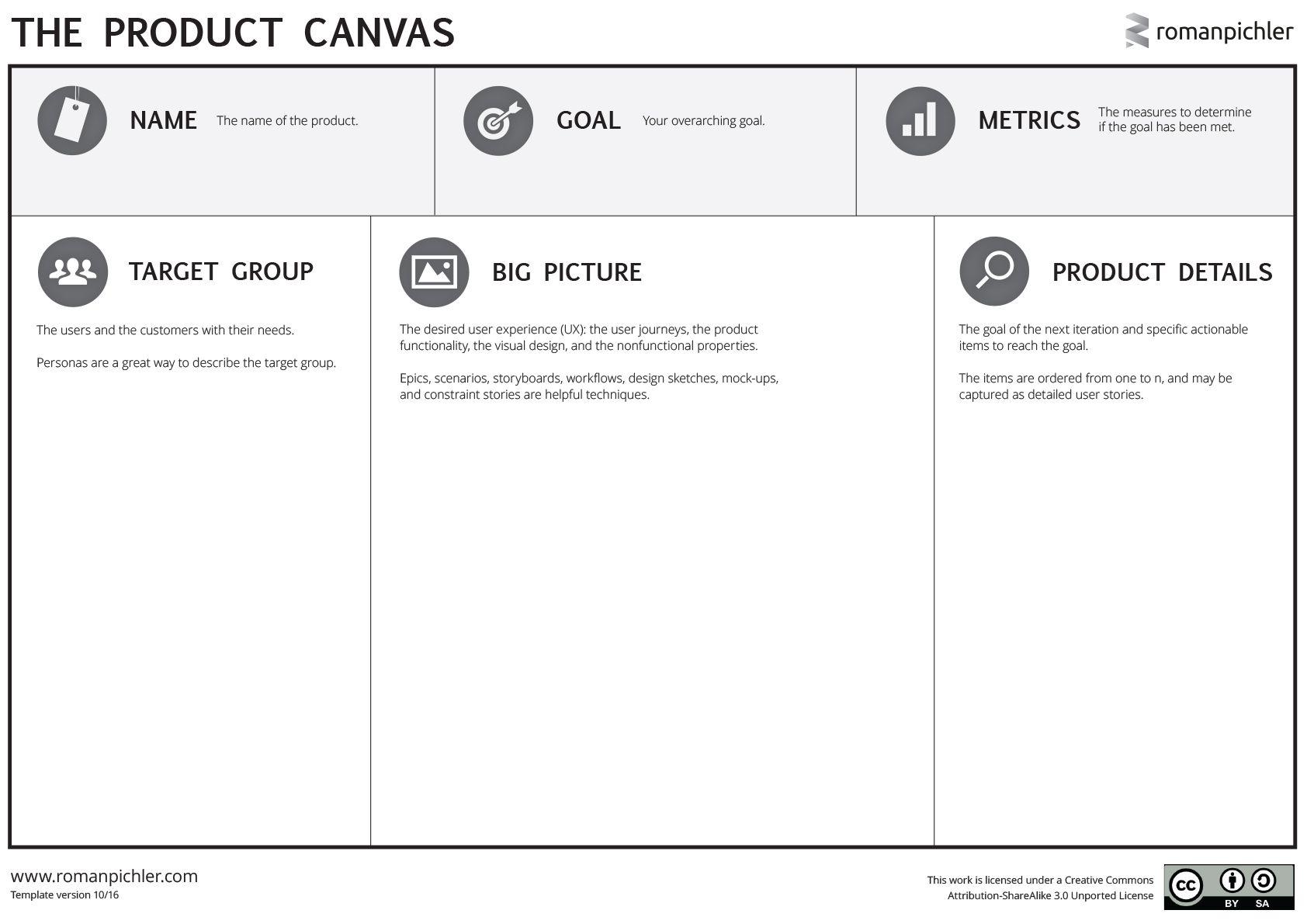Product Canvas | Roman Pichler | canvases | Pinterest | Modelo de ...