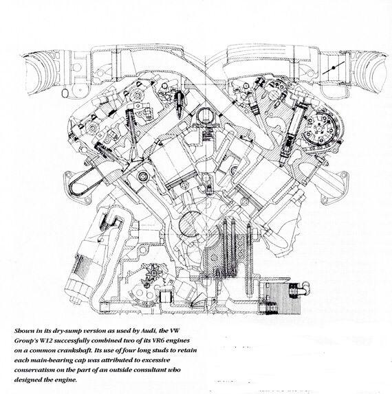 Pin By Michael Starkey On Blueprints Motors Automobile Engineering Engineering Train Map