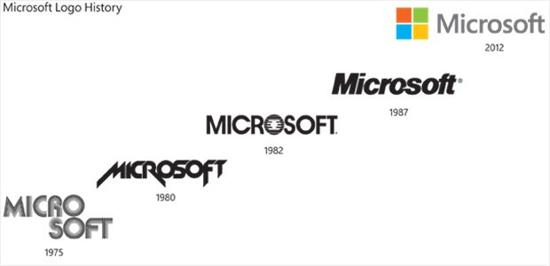 History Of Microsoft Logo Design