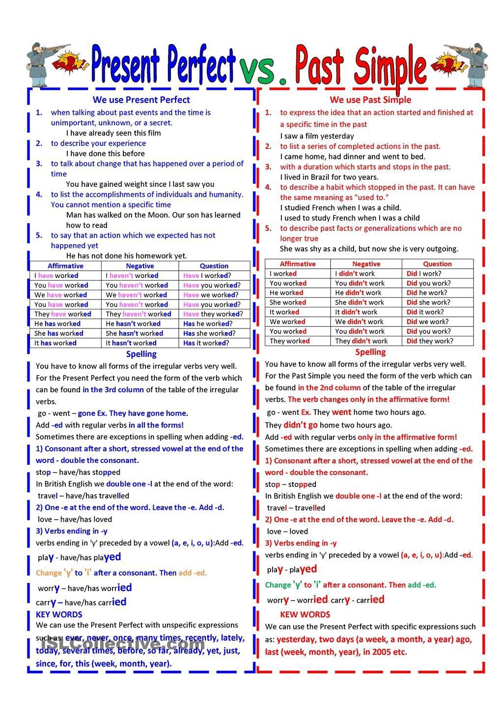 worksheet Perfect Verb Tense Worksheet workbooks present perfect past and future verb vs simple pinterest english fut