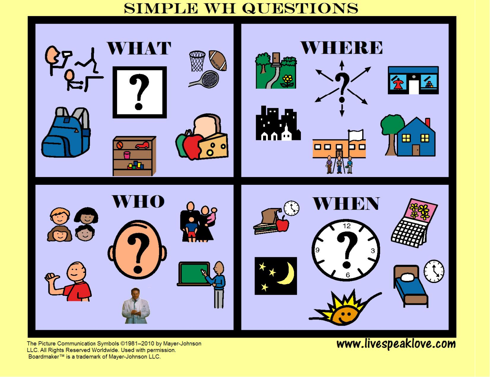 Free Wh Question Visual Great Tool For Classroom