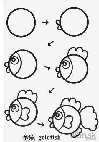 Naučte vaše deti kresliť zvieratká jednoduchými tvarmi