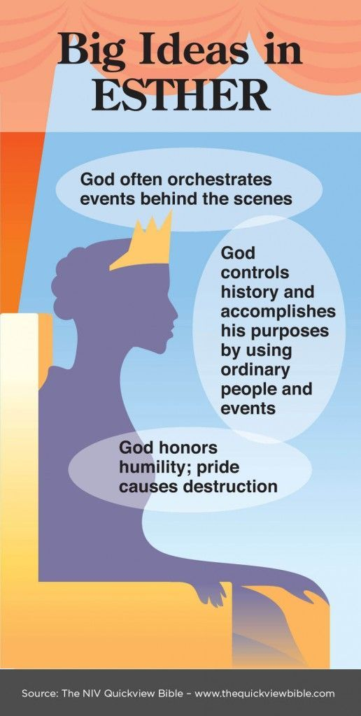 book of esther summary