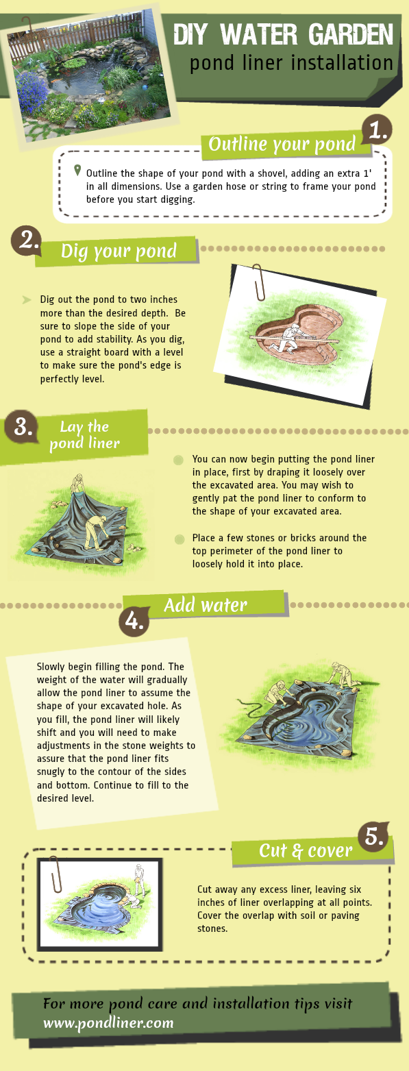 How to install a pond liner for your water garden | Pond ...