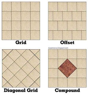 Tile Setting Patterns Free