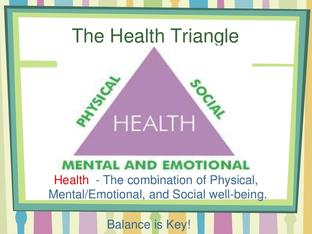 Health Areas And Health Triangle  Wellness Class
