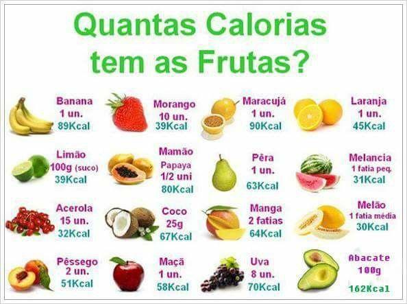 Dietas para bajar de peso rapido y saludable meaning