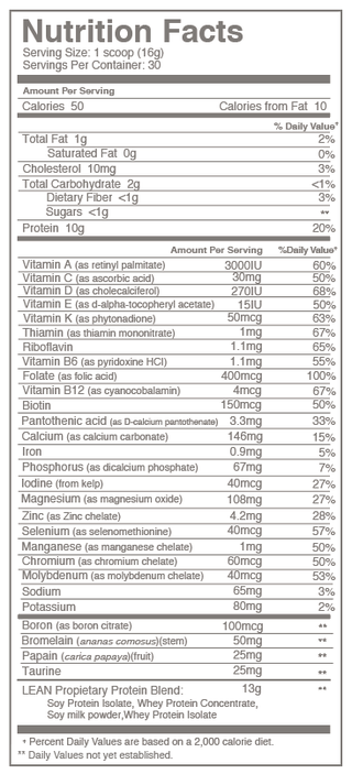 Nutrition Facts, Nutrition, Protein Mix