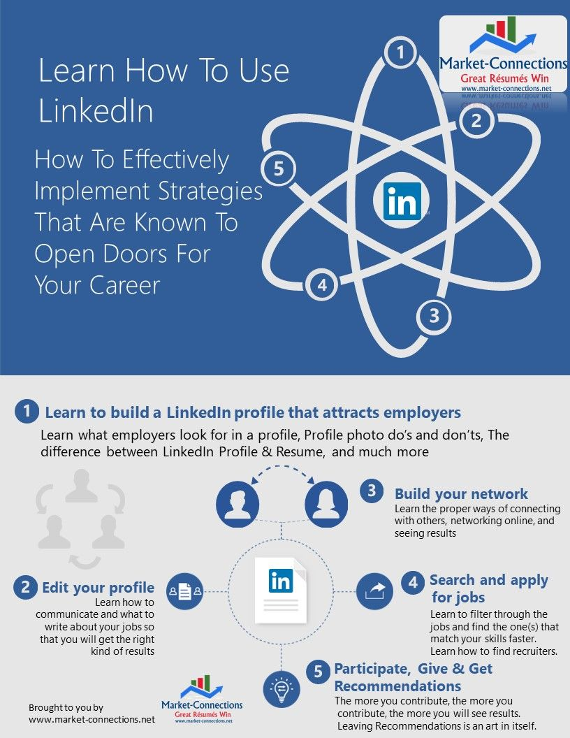 LinkedIn Training on how to use LinkedIn for business and
