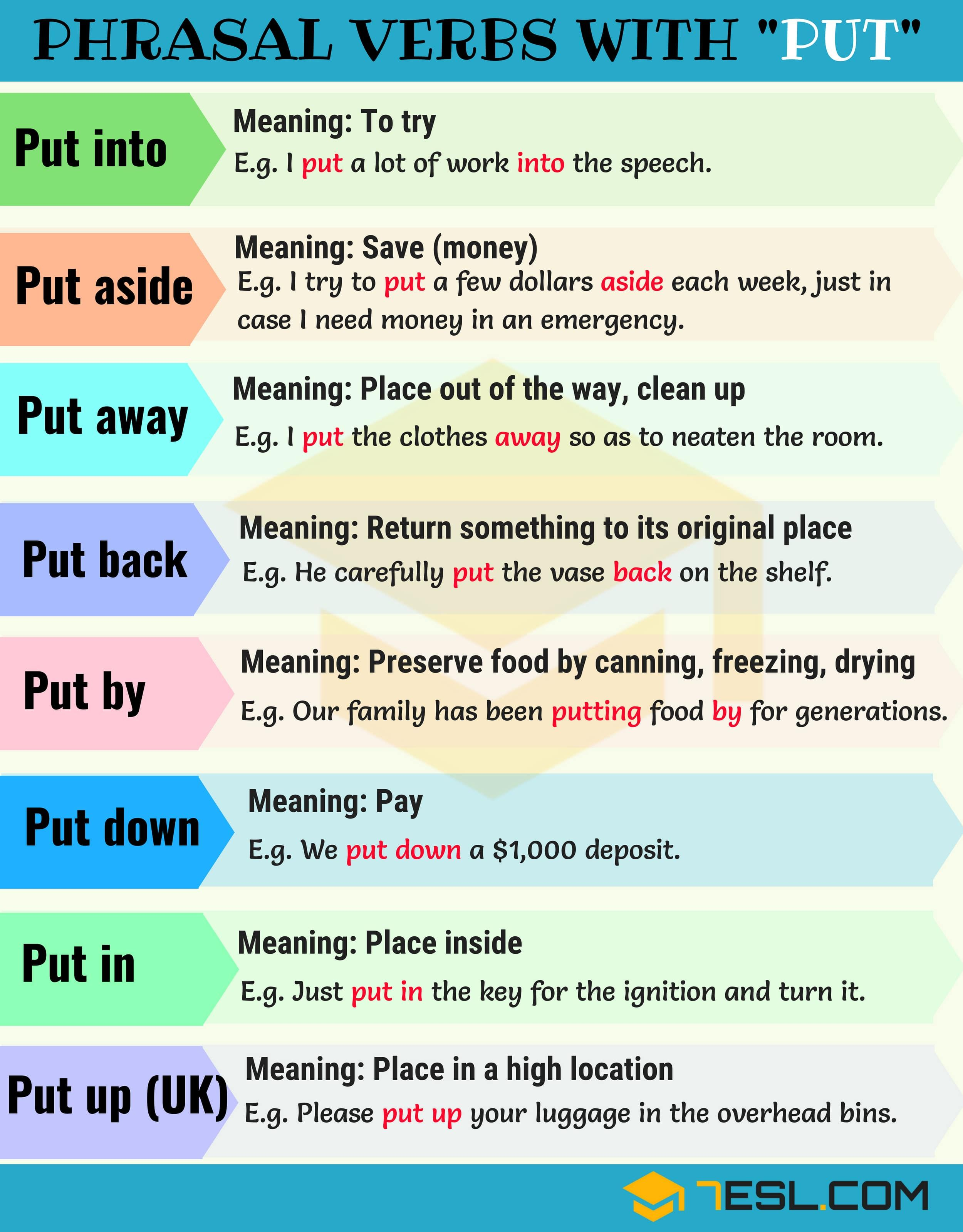 70+ useful phrasal verbs with put (with meaning and examples