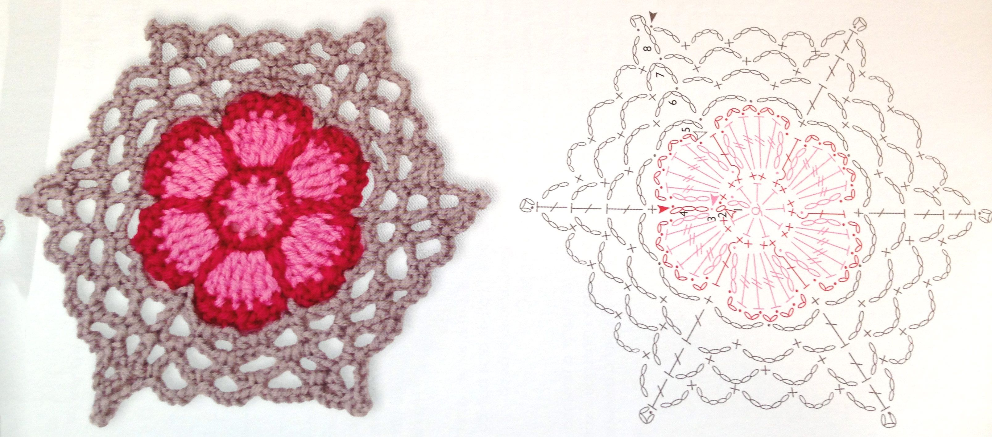 hexagon motif crochet flower | Crochet - motifs | Pinterest | Patrón ...