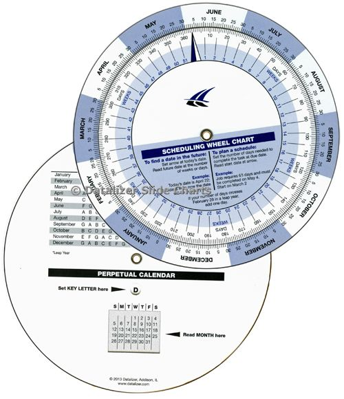 Printable pregnancy wheel Pregnancy Wheel