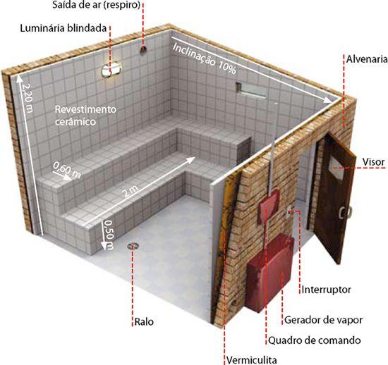 como projetar sauna a vapor - Pesquisa Google | PLANTAS BAIXAS e ...