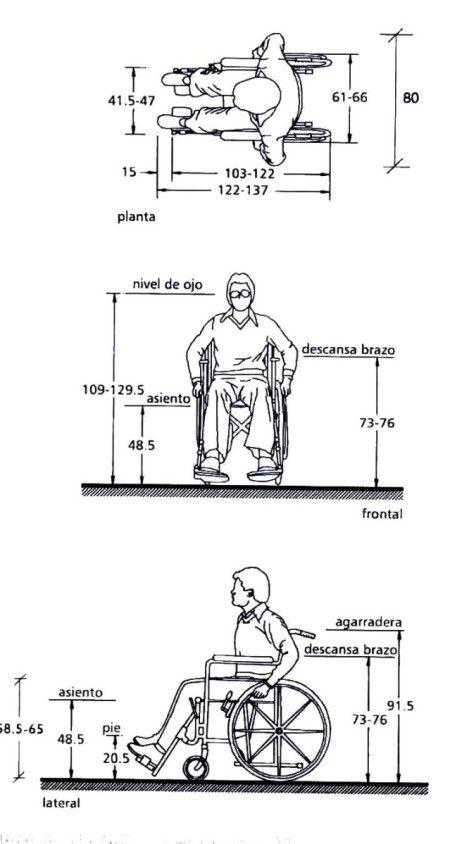 silla de ruedas medidas