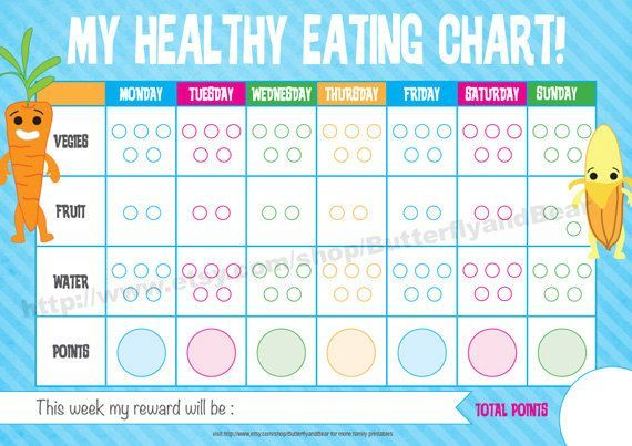 Aviva Allen Kids Healthy Chart Food Groups To Color In Every Day Healthy Choices Kids Nutrition Healthy Eating For Kids Food Chart For Kids