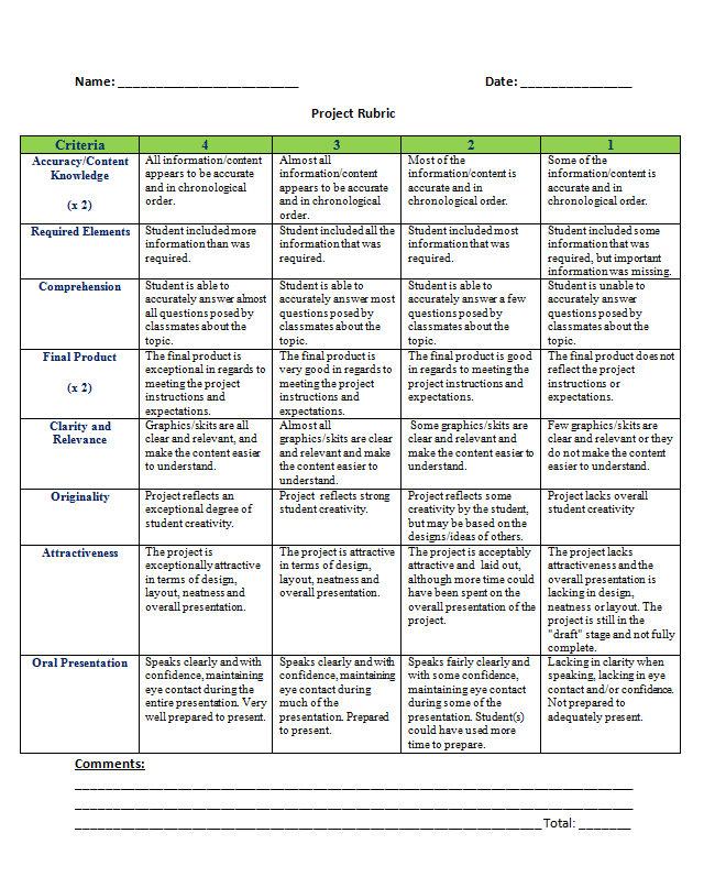 short answer rubric social studies