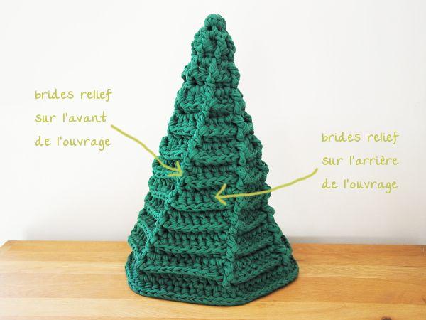 sapin de no l en brides relief au crochet no l. Black Bedroom Furniture Sets. Home Design Ideas